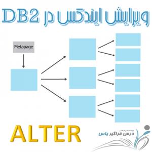 ایندکس در DB2