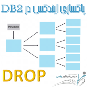 پاکسازی ایندکس در DB2